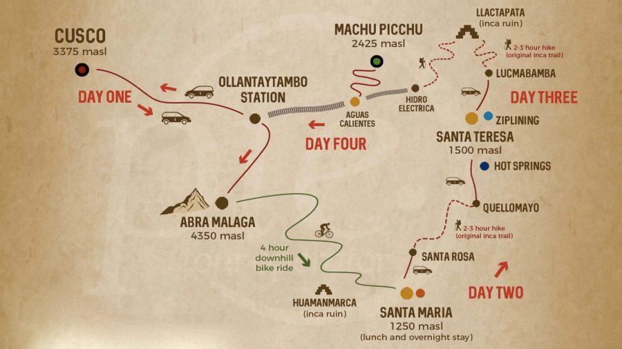 Inca Jungle Trail - Route map