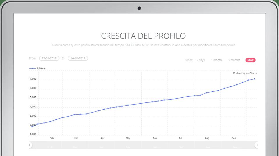 crescita_profilo_social