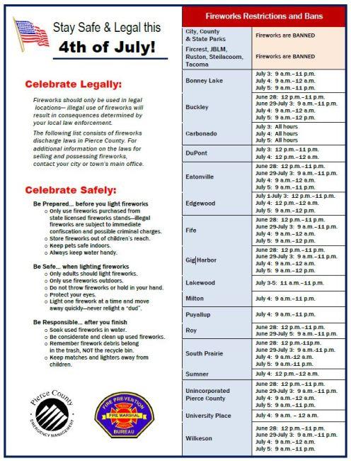 Fireworks Laws 2017