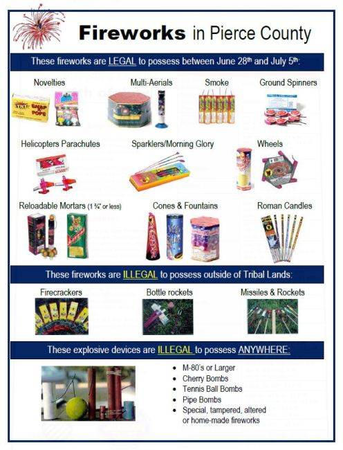 Fireworks Legal 2017