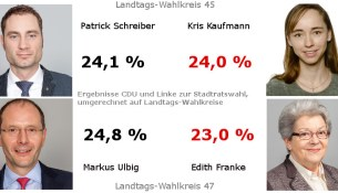 Landtagswahlkreise