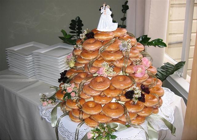 Cheap Wedding Cakes Pie Versus Cake