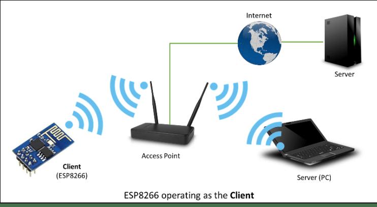 esp8266 client