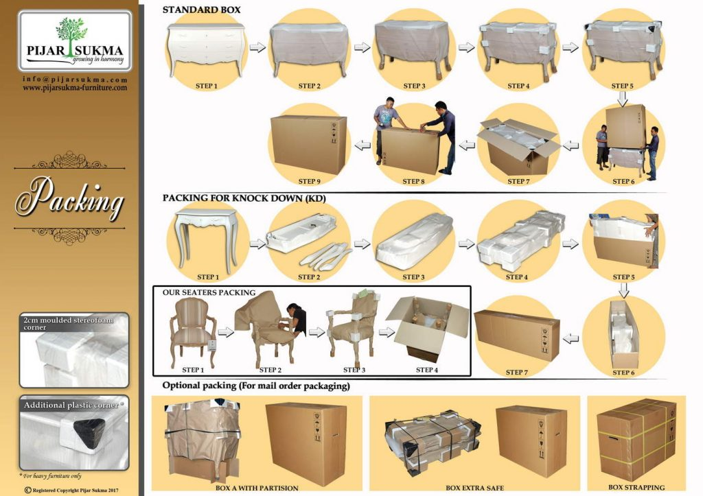 This image explains the steps of our packing solution