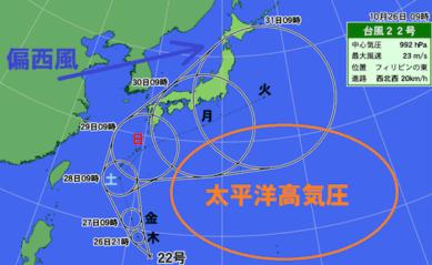 台風22号の進路状況を調査!最新米軍予想や地域別(東京,名古屋,大阪,福岡)情報も!