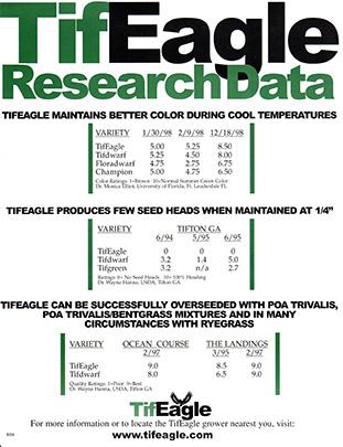 TifEagle Research Data