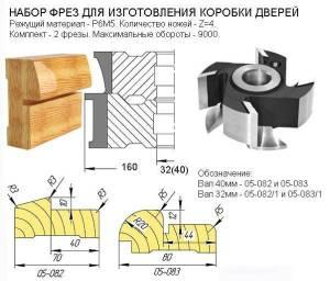 05-082 комплект фрез для дверной коробки 160х40