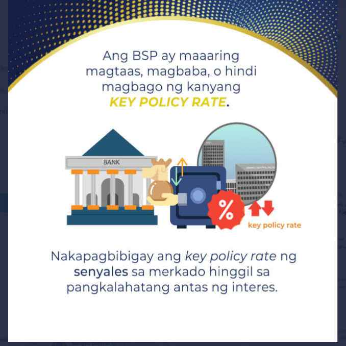 key policy rate