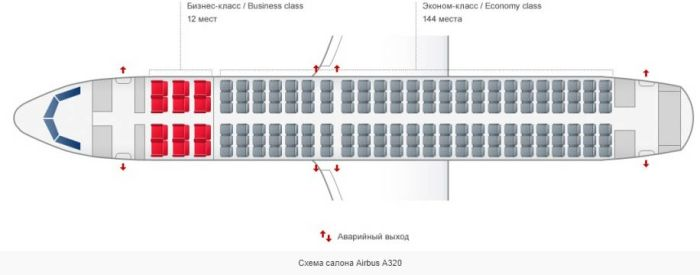Уральские авиалинии Airbus A320