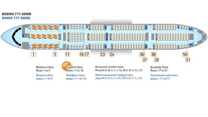 Боинг 777 фото схема салона