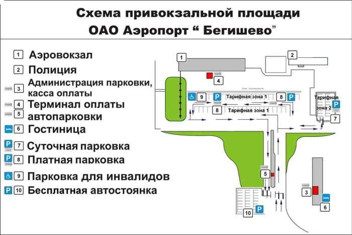 Схема парковки Бегишево