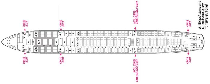Турецкие авиалинии А330-200-схема