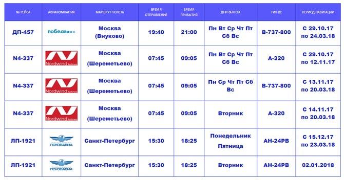 Расписание рейсов прилет Чебоксары