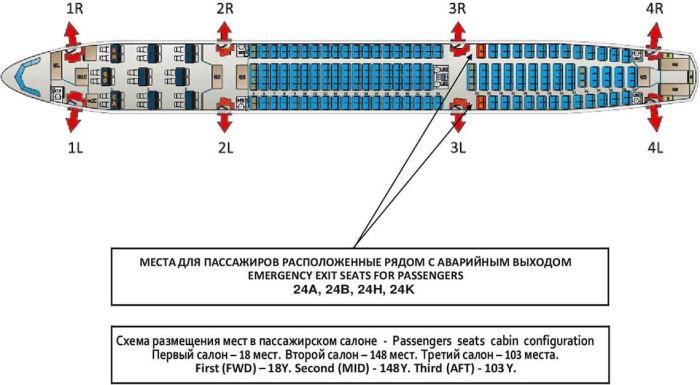 Схема салона Ай Флай Airbus A330-200 El-GCU