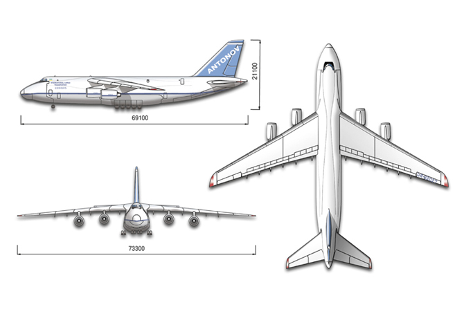тех характеристики ан-124