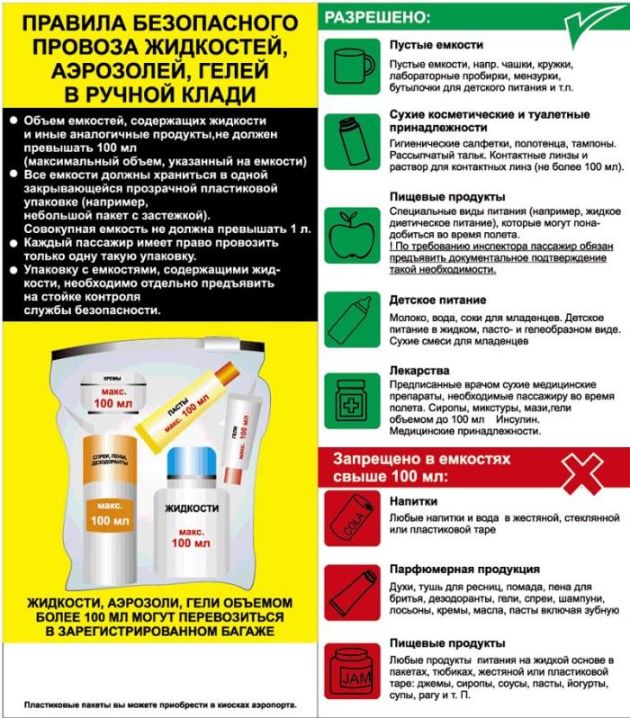 Правила перевозки жидкостей