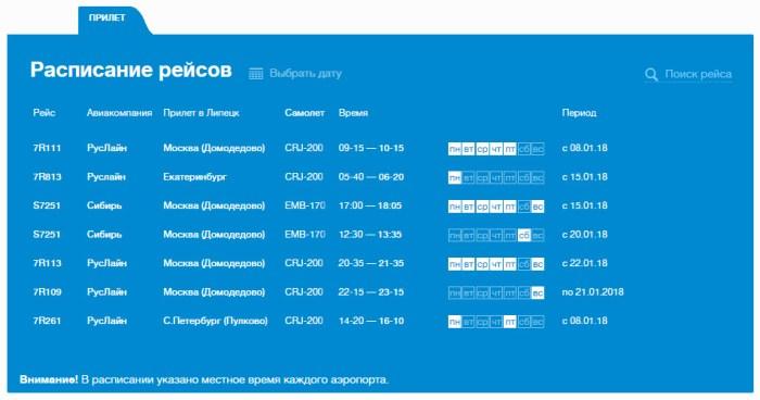 Расписание рейсов Липецк прилет