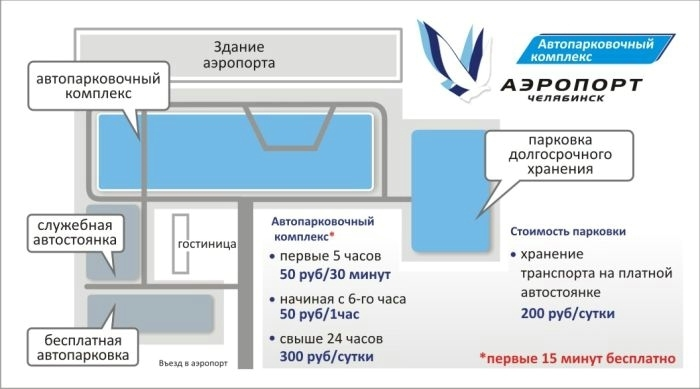 Парковка в аэропорту Челябинск