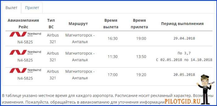 Расписание международных рейсов вылет