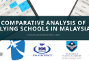 Comparative Analysis of Flying Schools in Malaysia – Fixed Wing
