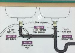 Double Kitchen Sink Plumbing Diagram