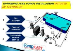 Swimming Pool With Pump