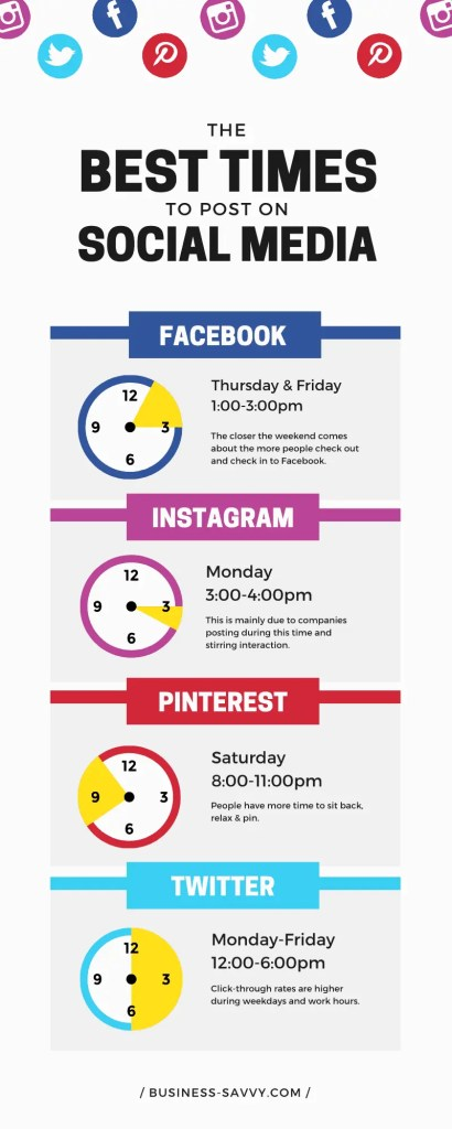 Infographic A blog for the love of Pinterest