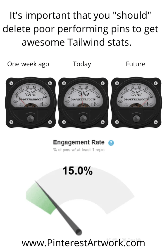 Improve Tailwind Engagement Rate