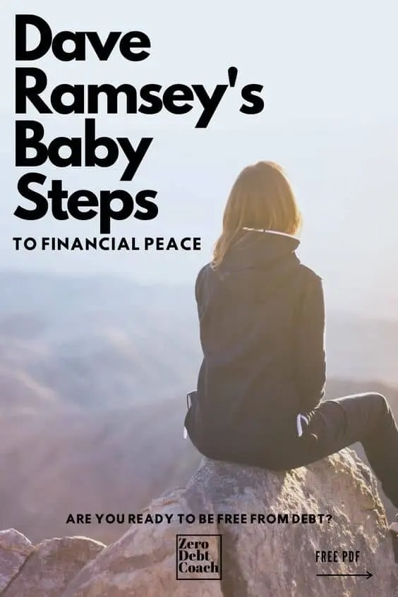 budget 5 A blog for the love of Pinterest