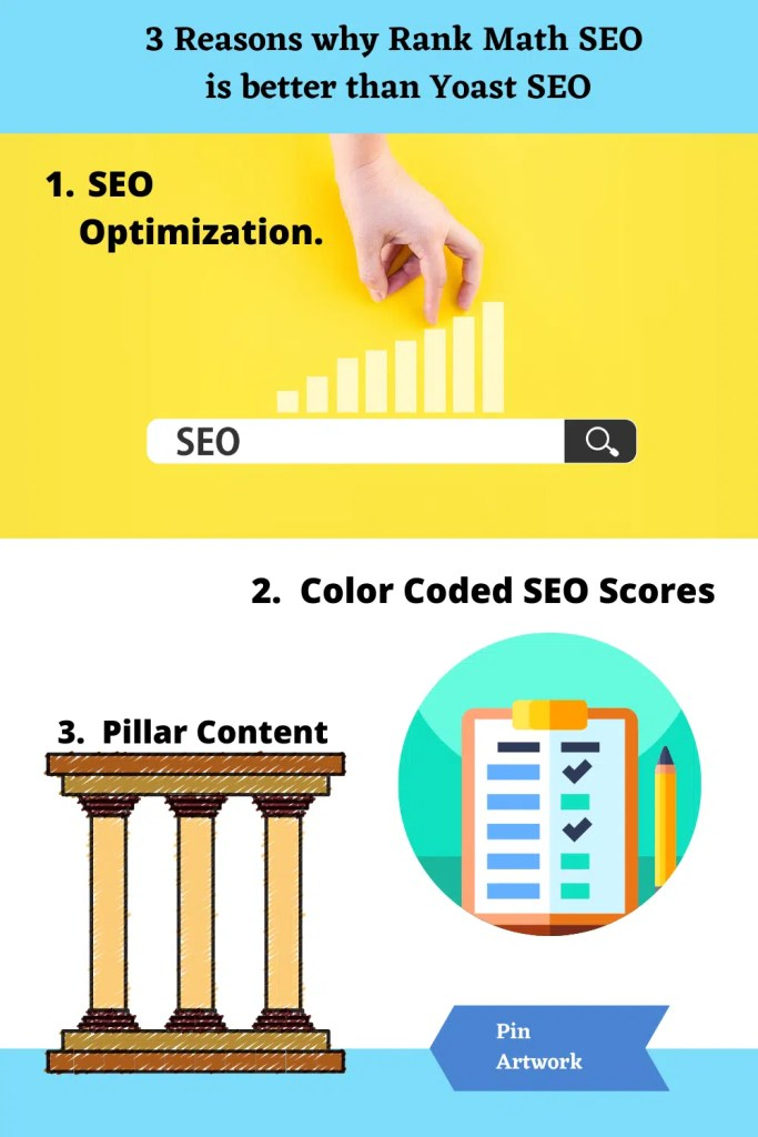 Three reasons why Rank Math SEO is better than Yoast SEO 4 A blog for the love of Pinterest