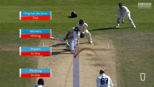Ashes 2019: DRS makes umpiring worse, not better