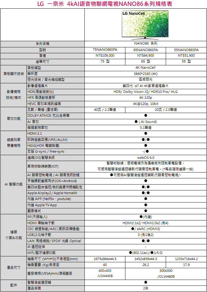 %E8%9E%A2%E5%B9%95%E6%93%B7%E5%8F%96%E7%95%AB%E9%9D%A2 2021 07 14 115528 - LG OLED 電視 G1、C1 及 A1 系列機種全新次世代發表