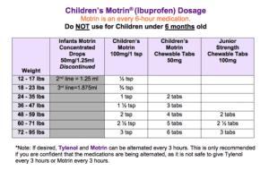 children and infants ibuprofen motrin chart