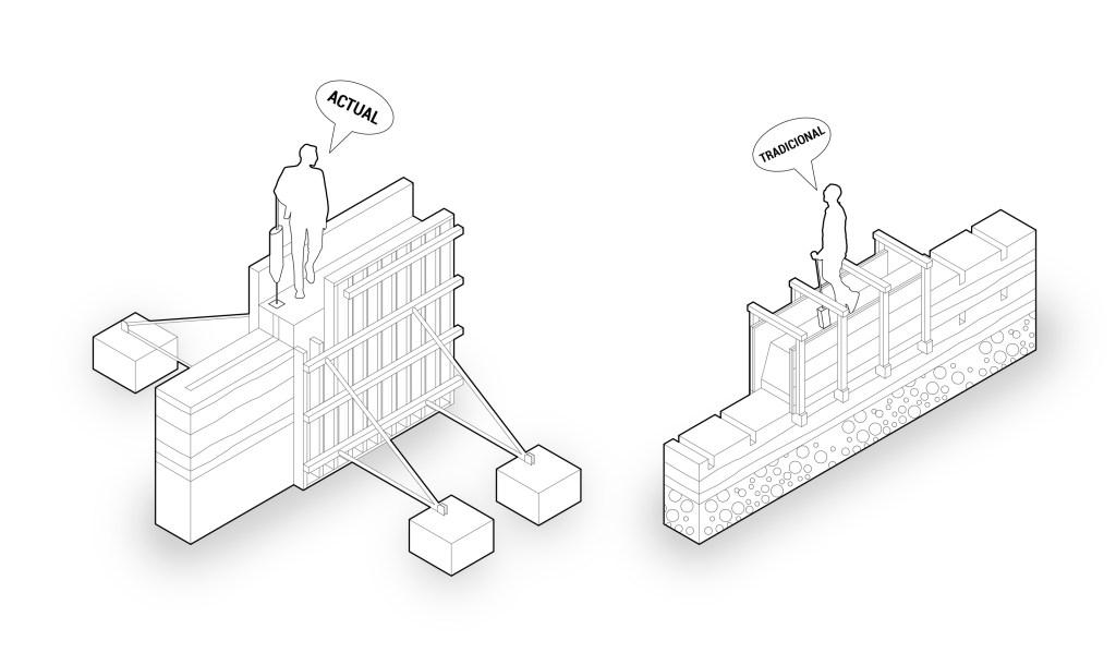 Arquitectura de tapial
