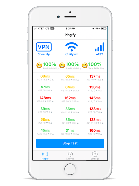 DIY: How to Test a VPN in 2019 in 3 minutes with the Pingify App