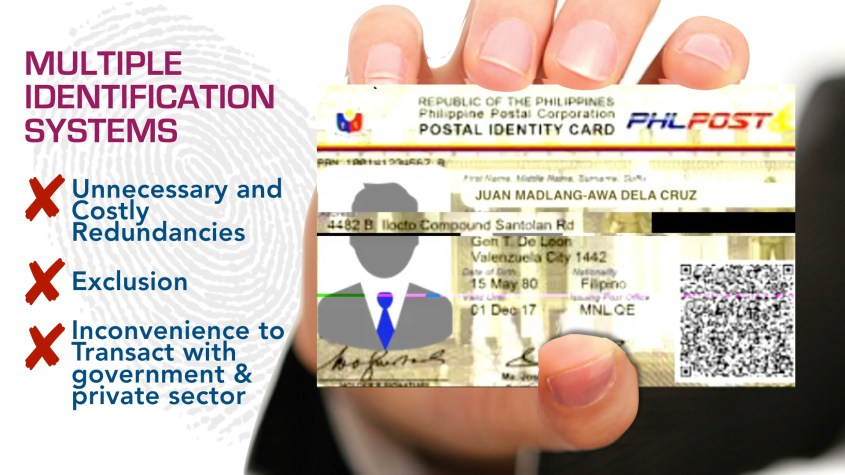 National Identification System.019