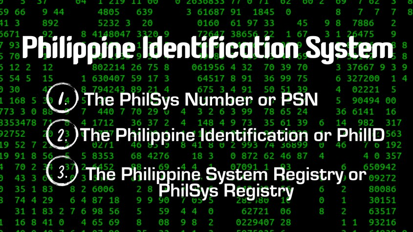 National Identification System.027
