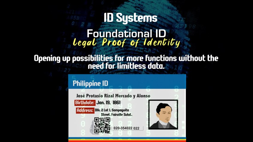 National Identification System.029