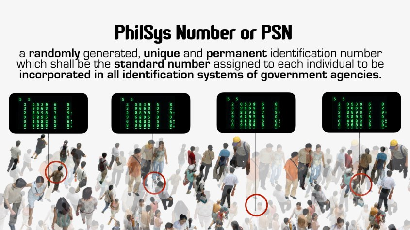 National Identification System.030