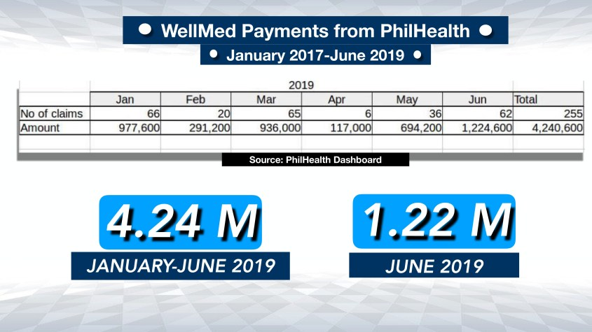 Philhealth_DOH Privilege Speech_page-0041