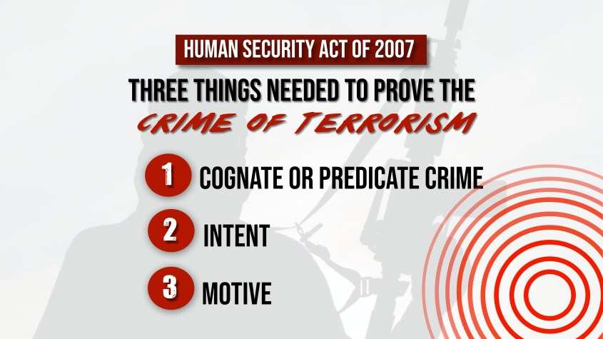 Presentation-ANTI-TERRORISM ACT OF 2019 new_page-0018