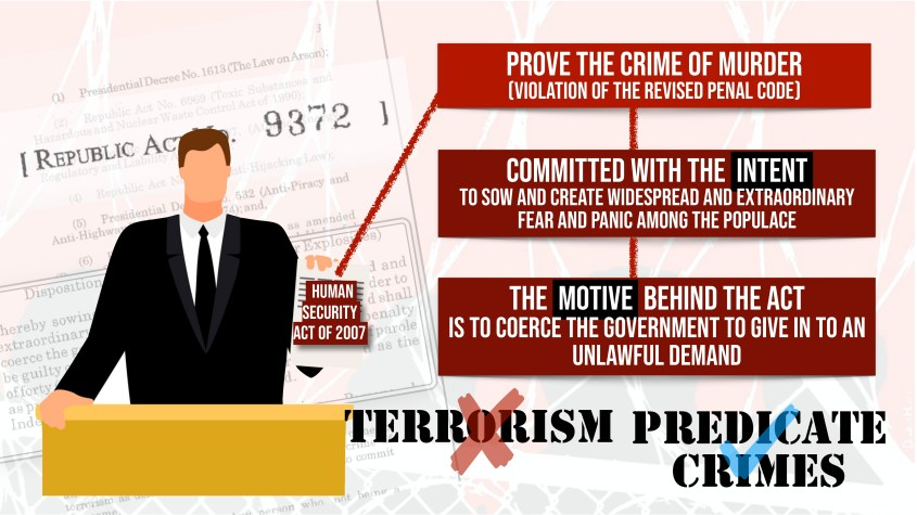 Presentation-ANTI-TERRORISM ACT OF 2019 new_page-0022
