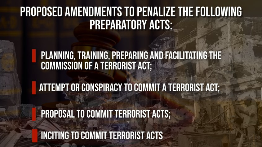 Presentation-ANTI-TERRORISM ACT OF 2019 new_page-0040