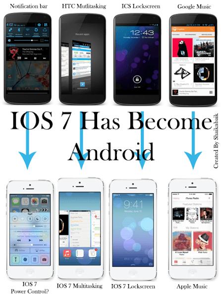 IOS 7 ressemble étrangement à un gest of d'Android.