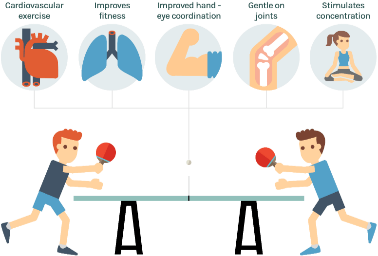 Top 5 Benefits of Playing Ping Pong