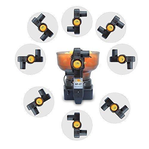 hp-07 head rotation 20 spin