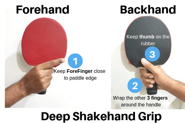 Ping Pong Shakehand Grip Tutorial