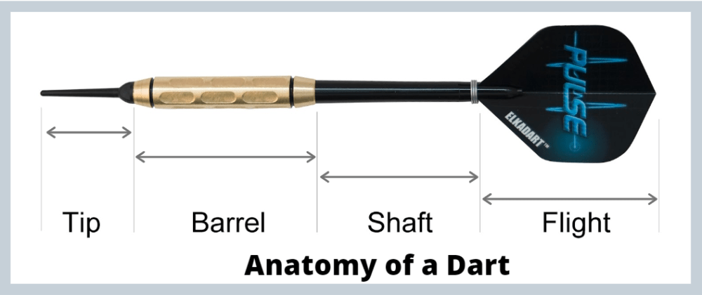 Anatomy of a dart