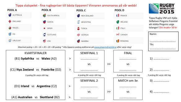 rwc2015_tips_1gruppresultat