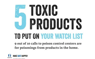 The Hidden Risks of Childhood Poisoning – Are You Guilty of #4?